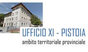 GPS: Graduatorie Provinciali Supplenze – Problematiche compilazione domanda